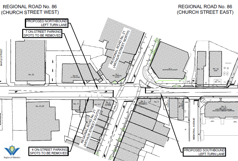 Church Street and Arthur Street Intersection Improvements