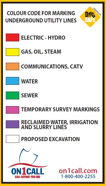 Colour Code Chart for Underground Utilities